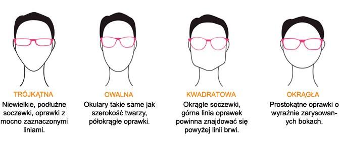 Damskie Okulary Przeciwsłoneczne Najlepsze Modele Z 2018 Natty